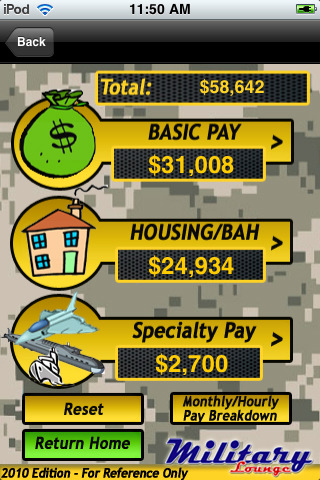 Military  Chart on Military Pay   Katrandan