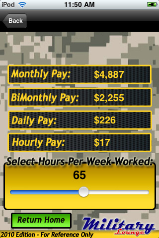 2014 military basic pay chart reflects a 1.0% pay raise based on