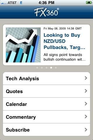Forex trading news app