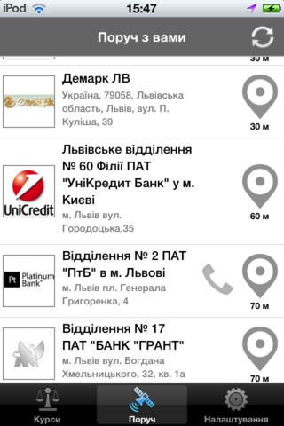 Курс валют цб украины