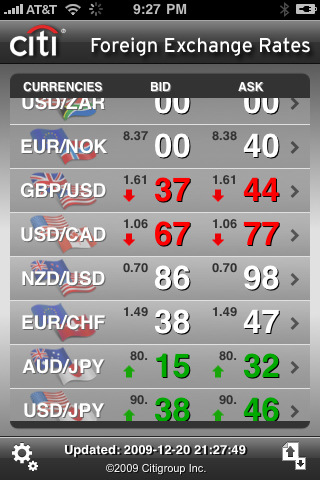 Mbb bank forex rate