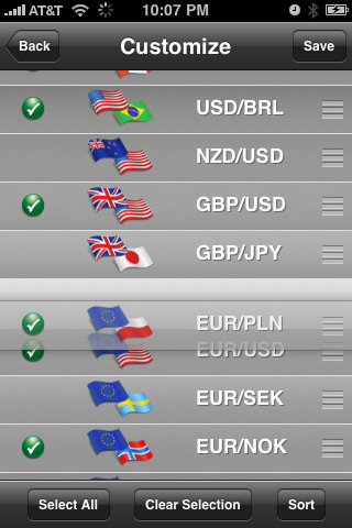 Forex rates dhs