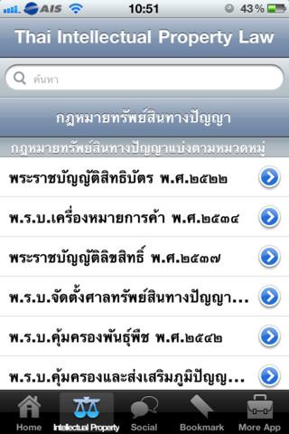 Thai Intellectual Property Law Lite protecting intellectual property