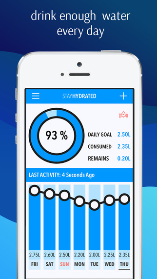 Stay Hydrated - Water Hydration Reminder, Track Your Daily Water Intake, Water Your Body water purifier walmart