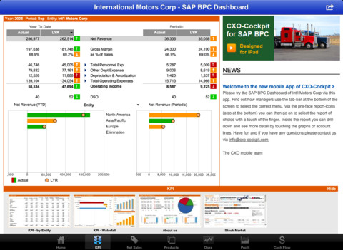 sap bpc business planning and consolidation business user guide sap press