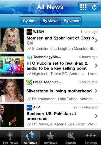 News Republic - international news , sports , business , tech , celeb