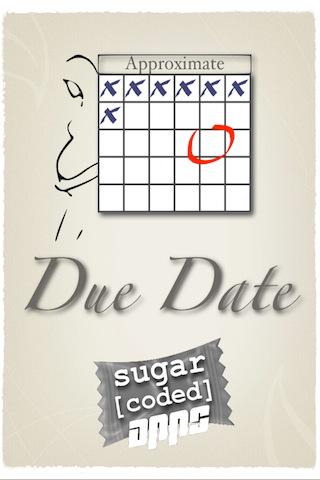 Due date predictor