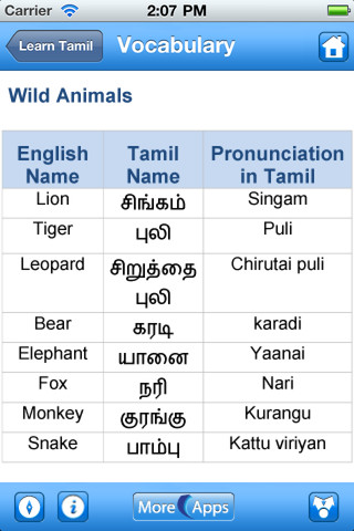 easy way to speak english through tamil pdf