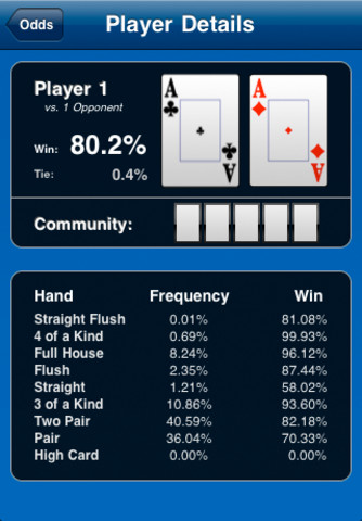 Best free online poker odds calculator