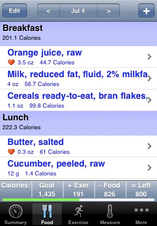 Calorie Counter & Diet Tracker by MyFitnessPal 3.3.1