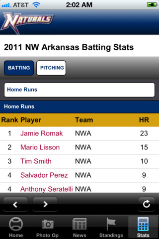 Northwest arkansas naturals 1 2 app for ipad iphone sports app by