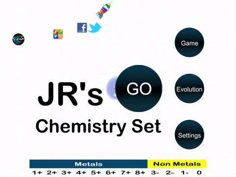 JR Chemistry Set for the iPad