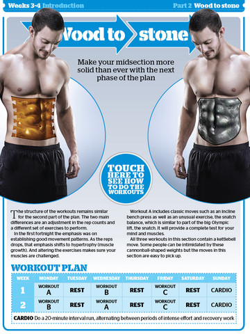 mens fitness from jelly belly to abs of steel app for