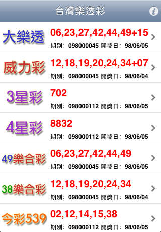 Taiwan Lottery Result thailand lottery result