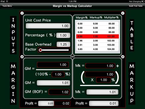 Foryou margin calculator