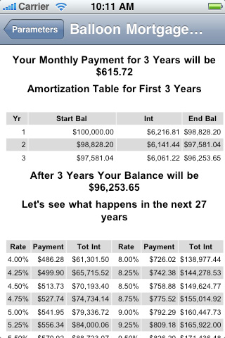 Mortgage Calculator Yahoo Finance