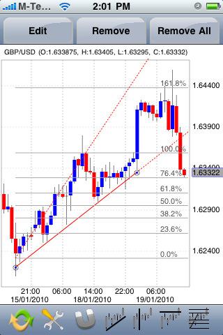 Форекс курс евро