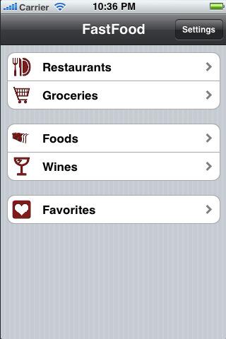 FastFood - Top Restaurant finder app