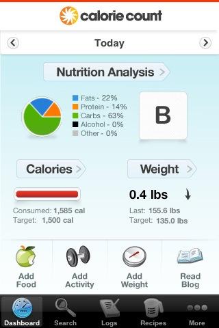 Calorie Counter by CalorieCount.com 2.5.2