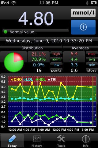 acc aha blood pressure guidelines