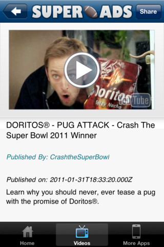 Super Ads: Super Bowl Commercials