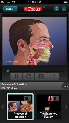 Animated Essential Atlas of Anatomy and Physiology