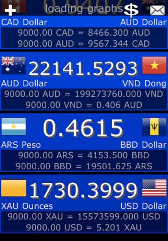 foreign exchange converter