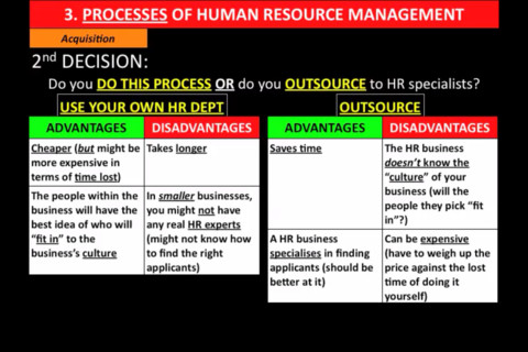 hsc business studies human resources case studies