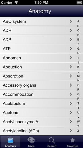 Anatomy Info anatomy and physiology