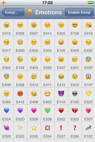 Iphone Emoticons Meanings