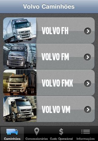 Volvo Caminhões volvo s90