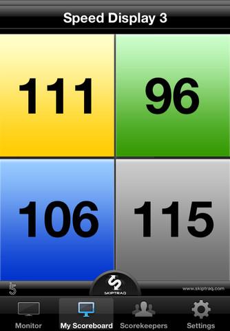 SkipTraq Scoreboard
