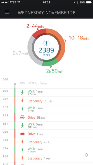 EXACTivity Health Activity Tracker in Your Pocket: Track exercise, fitness and rest activity outdoor activity award
