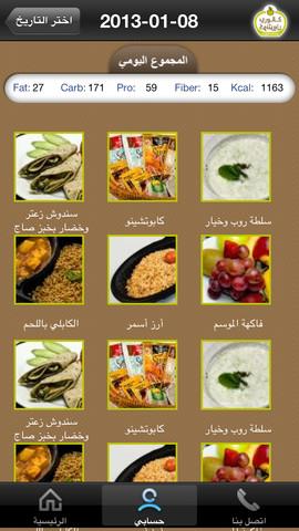 Calorie KW