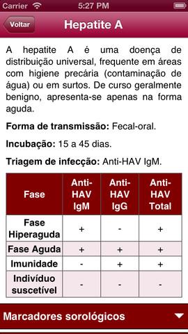 MedHepatites - Diagnóstico de hepatites virais