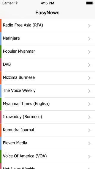 Easy News - Myanmar myanmar news