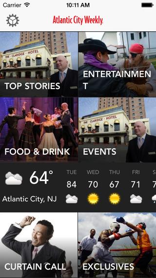 Atlantic City Weekly atlantic provinces climate