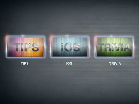 Tips & Tricks HD -Secrets for iPad: iOS 6 Edition