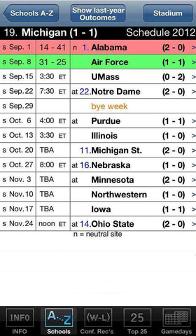 ncaa football scores and schedule college football season start