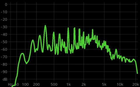 FrequenSee - Spectrum Analyzer high end audio equipment
