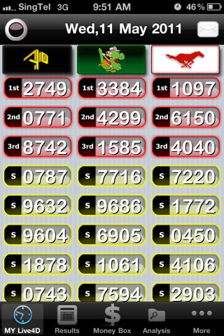 MY Live4D thailand lottery result