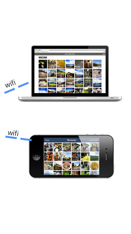 Roll - Transfer photo/video in photo library to computer or iOS device