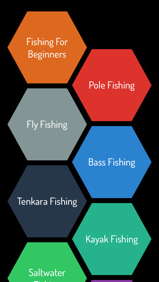 Fishing Guide - Ultimate Video Guide fishing videos