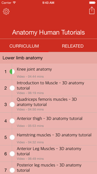 Anatomy Human Apps 2015 - Animated Essential Atlas of Anatomy and Physiology anatomy