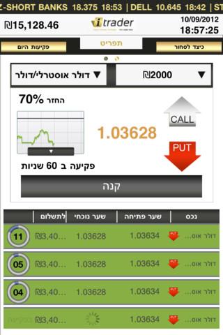 iTrader - מסחר דיגיטלי בשוק ההון