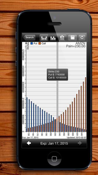 Stock options max pain calculator