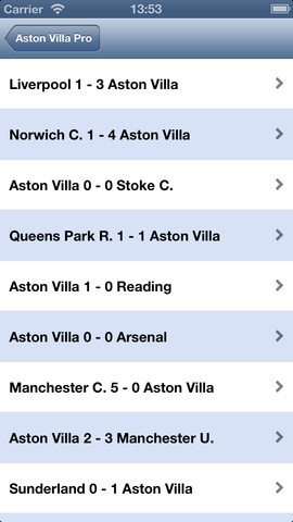 Live Scores for Aston Villa