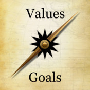 Personal Values And Goals