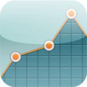 APM - New Relic Data