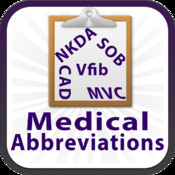 Medical Acronyms and Abbreviations Quiz